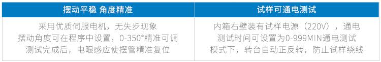 YX-IPX34B-R200详情页-PC端_05