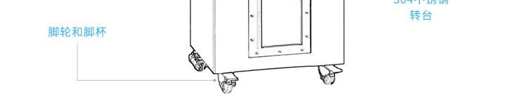 YX-IPX7B-432L详情页--PC端_04