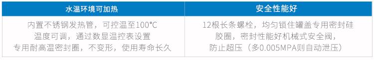 YX-IPX8-50H-100L详情页--PC端_05