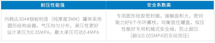 YX-IPX8-30A-20L详情页--PC端_05