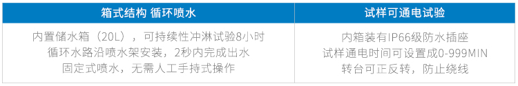 YX-IPX56B-500L详情页-PC端_05