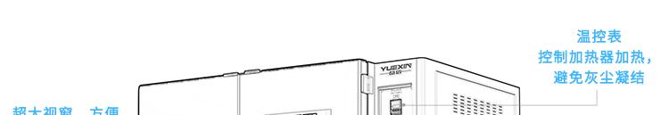 YX-IP56X-1500L详情页-PC端_02
