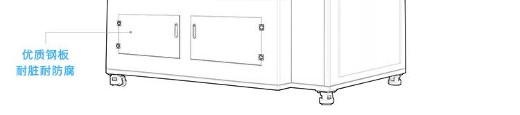 YX-IP56X-1500L详情页-PC端_04