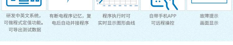 YX-IP56X-1500L详情页-PC端_44
