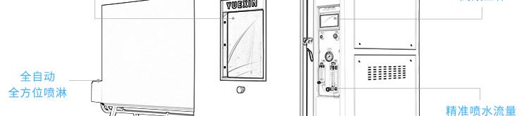 YX-IPX56BS-1400L详情页-PC端_03