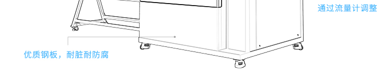 YX-IPX56BS-1400L详情页-PC端_04