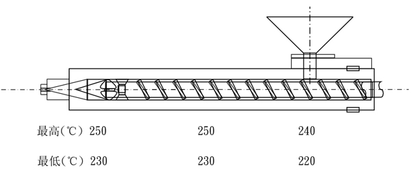 高耐热级ABS奇美D-2400的用途及其建议加工条件