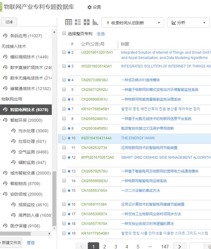 专心宝™实施内容示例:物联网产业专利专题数据库