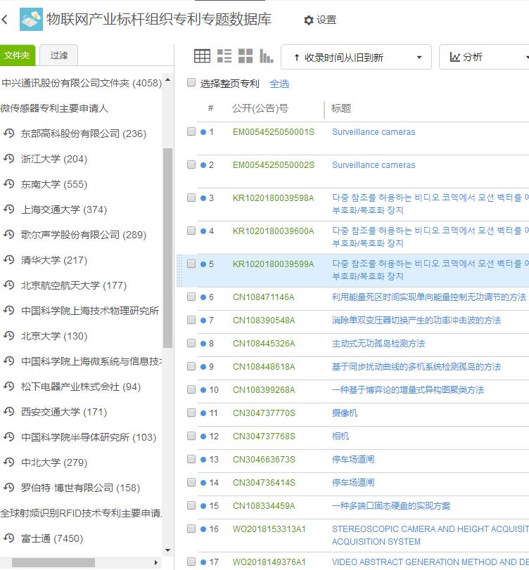 专心宝™实施内容示例:物联网产业标杆组织专利专题数据库