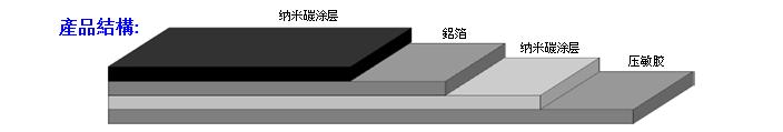 TIR300AL 纳米碳镀层复合铝箔结构