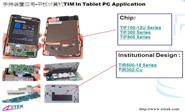 导热材料-平板机应用_副本小