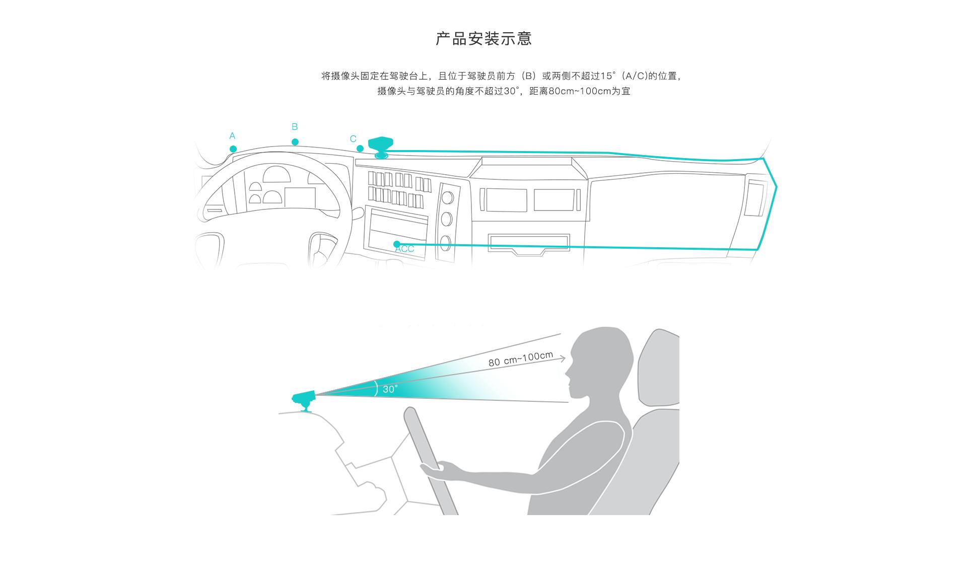 驾驶行为安全分析系统