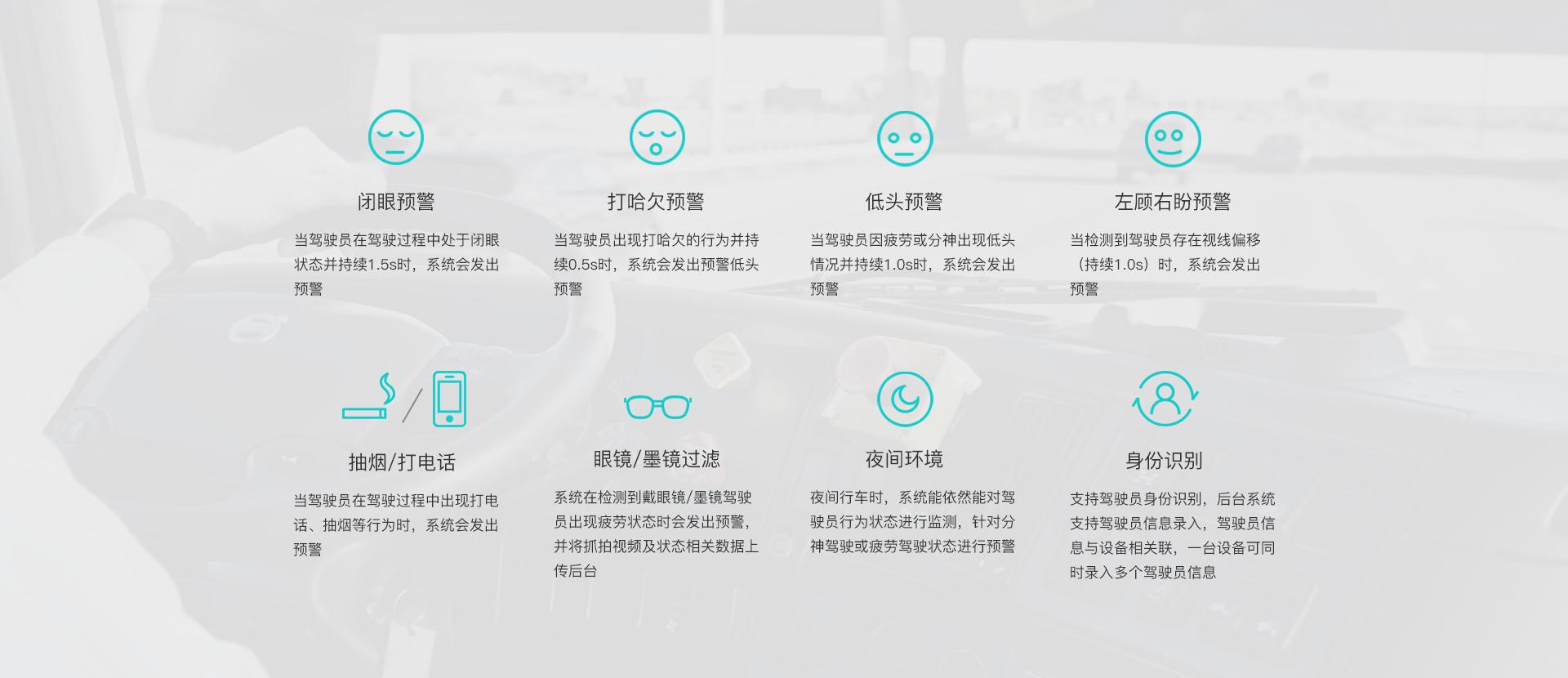 疲劳驾驶识别(国朗科技)