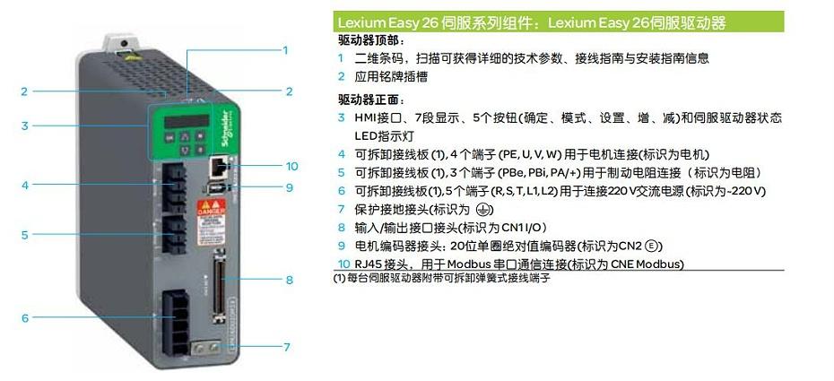 LXM26伺服系列组件