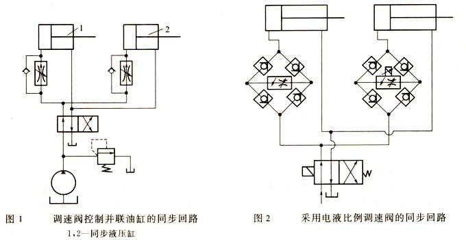 大兰液压系统同步回路