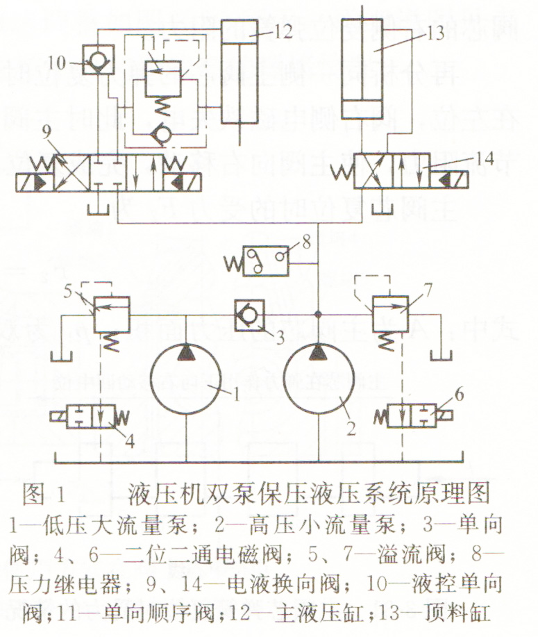 雷速体育比分直播液压双泵保压液压系统原理图