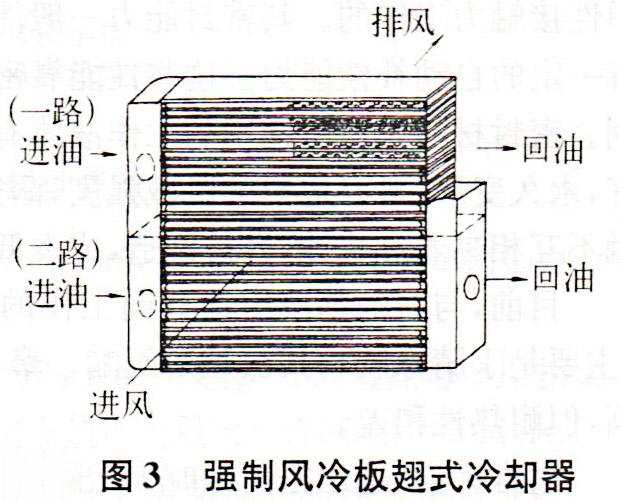 大兰液压风冷却器