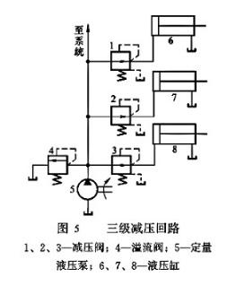 雷速体育比分直播液压三级减压回路图