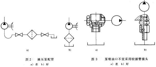 大兰液压泵配管