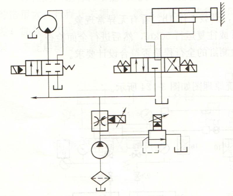 液压系统比例调速阀故障分析油路图