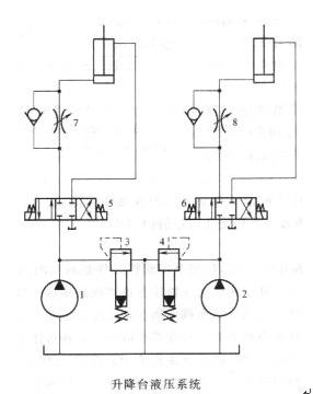 升降台液压系统油路图