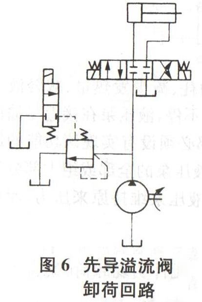 雷速体育比分直播液压先导溢流阀卸荷回路