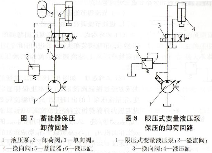 雷速体育比分直播液压卸荷油路图