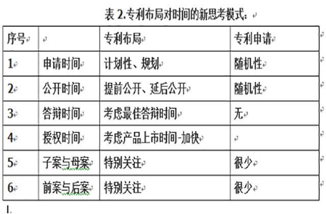 """超越""""战狼2"""":看海军教授马伟明院士的专利布局2955"""