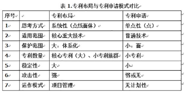 """超越""""战狼2"""":看海军教授马伟明院士的专利布局2867"""