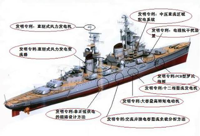 """超越""""战狼2"""":看海军教授马伟明院士的专利布局2269"""