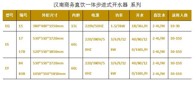 汉南商务直饮步进式开水器系列
