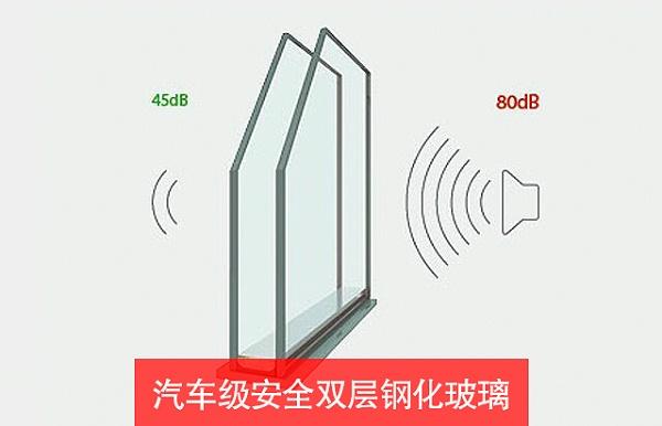 铝合金门窗二线品牌