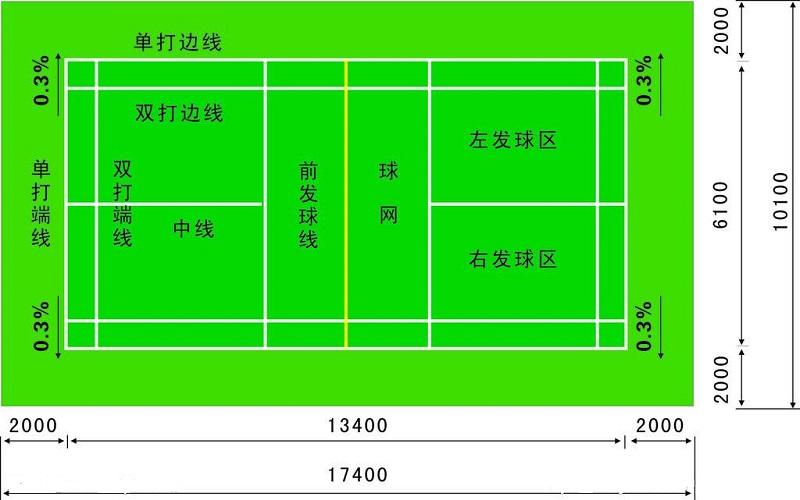 广西PVC运动地板
