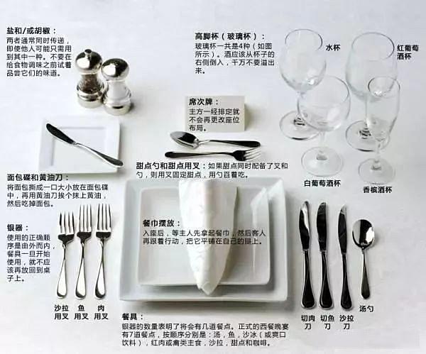 认识西餐餐具