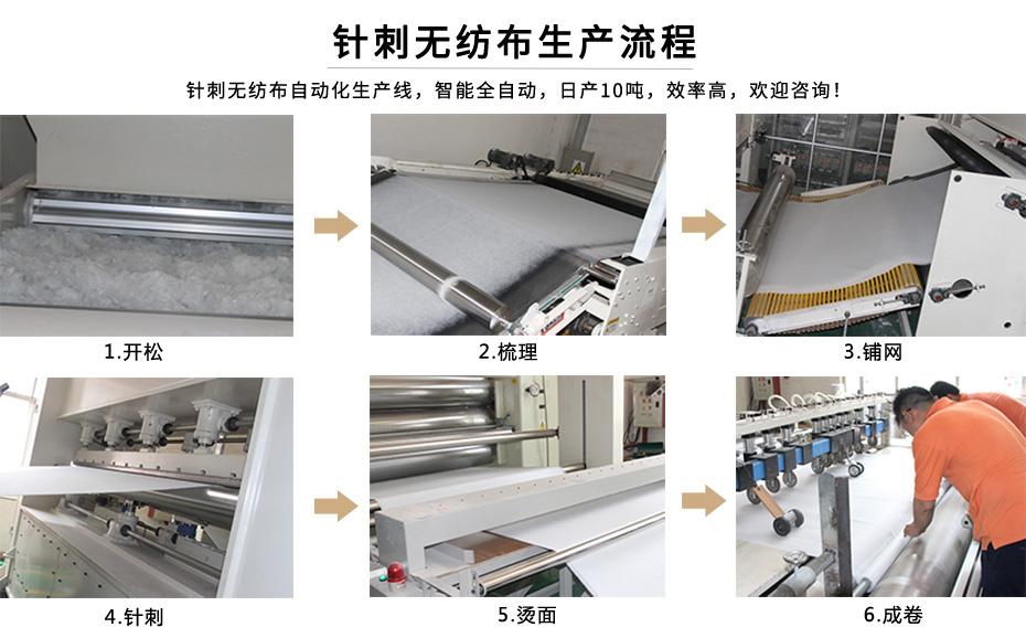 針刺無紡布生產流程