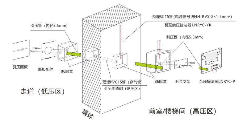 余压探测器安装接线图例