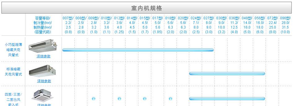 写字楼办公室东芝变频中央空调7