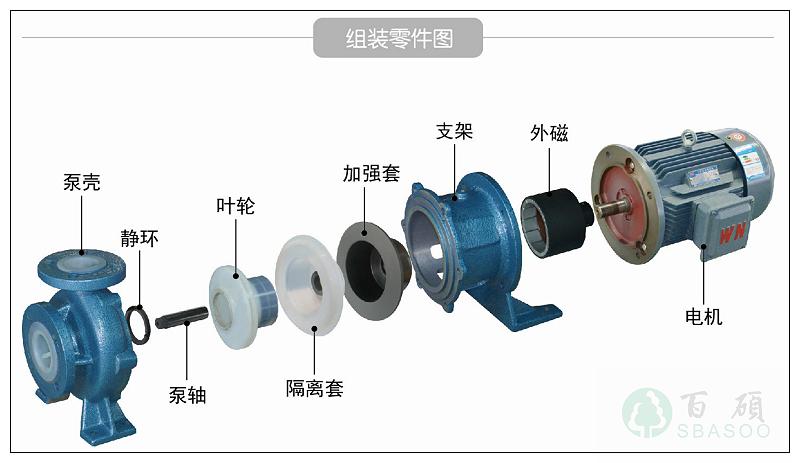 衬氟磁力泵原理分解图