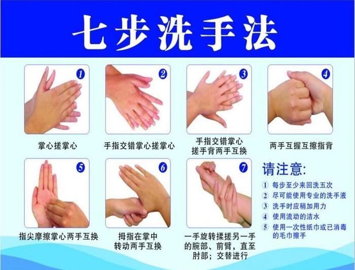 办公室防控疫情7步洗手法