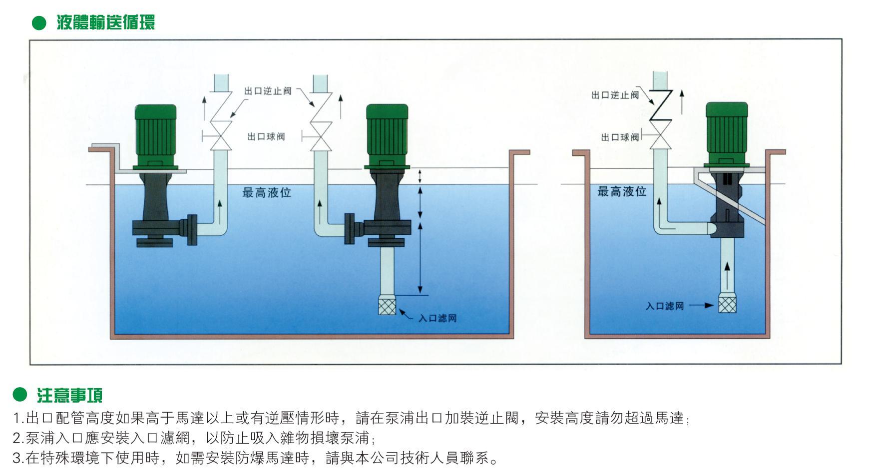 立式喷淋泵安装示意图