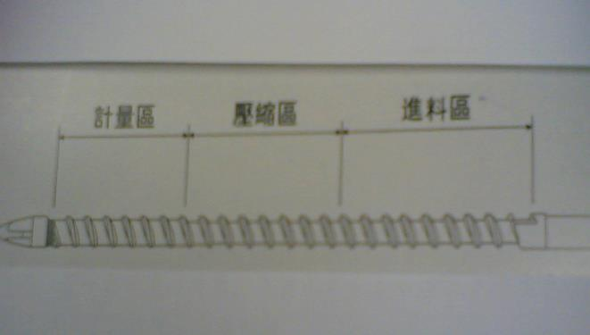 螺杆图片5