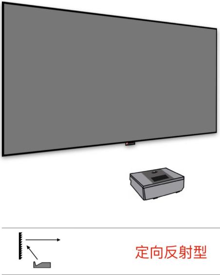 投影机搭配的幕布都一样吗?
