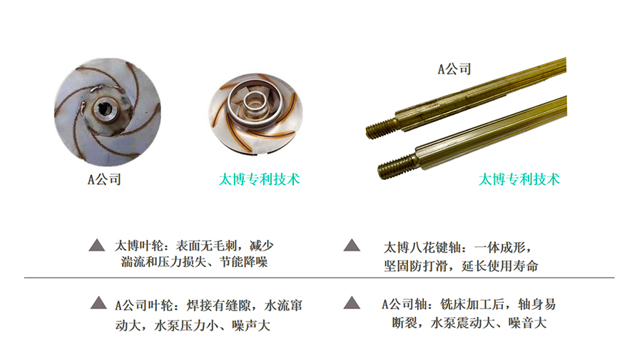 太博泵业终极版_09