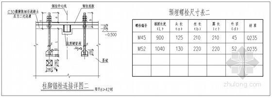uM36地脚螺丝的重量计算 地脚螺丝成产厂家