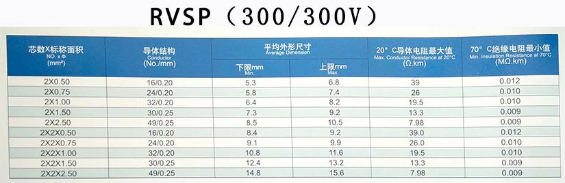 RVSP、RVVSP双绞屏蔽信号护套线规格型号参数表-辰安光电