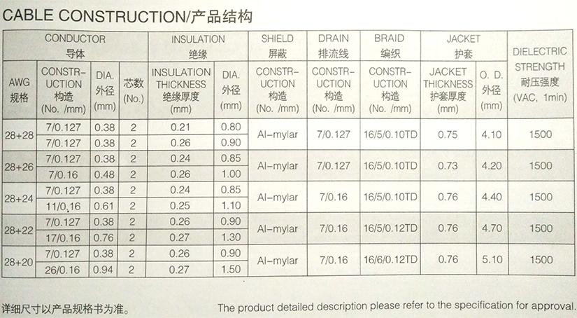 UL2725电脑线-多芯屏蔽护套线-点烟器连接线-DC头线规格型号表-辰安光电