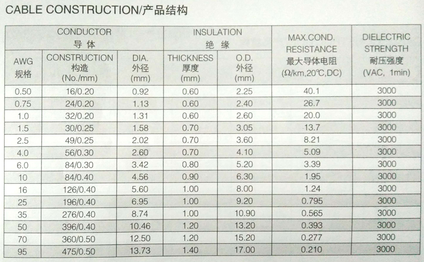 JYJ电机引线规格型号参数表-辰安光电