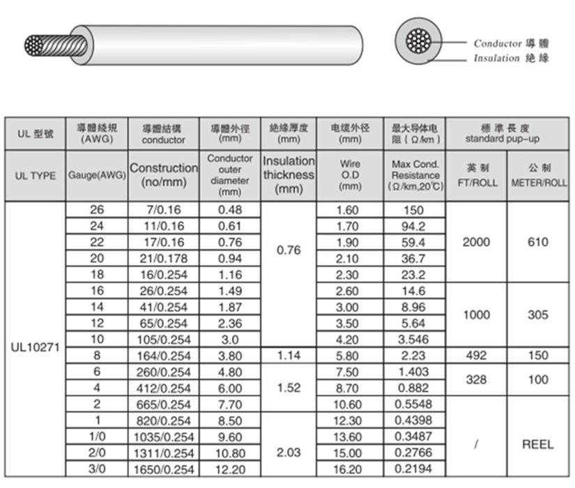 UL10271耐高压电子线规格型号参数表-无锡辰安光电