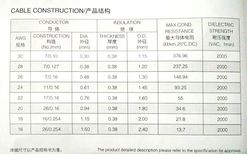 UL3266无卤高温线规格型号参数表-辰安光电
