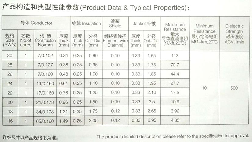 UL1533单芯屏蔽电线规格型号参数表-无锡辰安